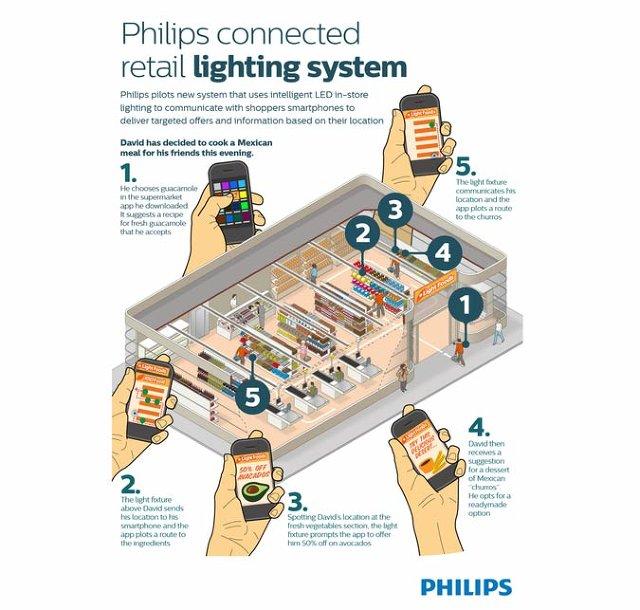 3026782-inline-i-philips