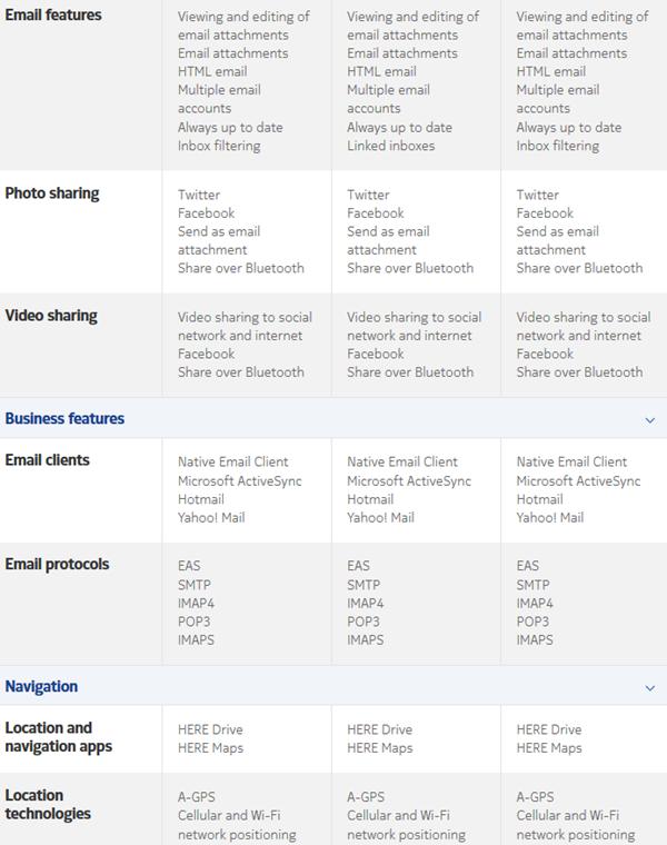 Comparison: Nokia XL vs Nokia X vs Nokia X+