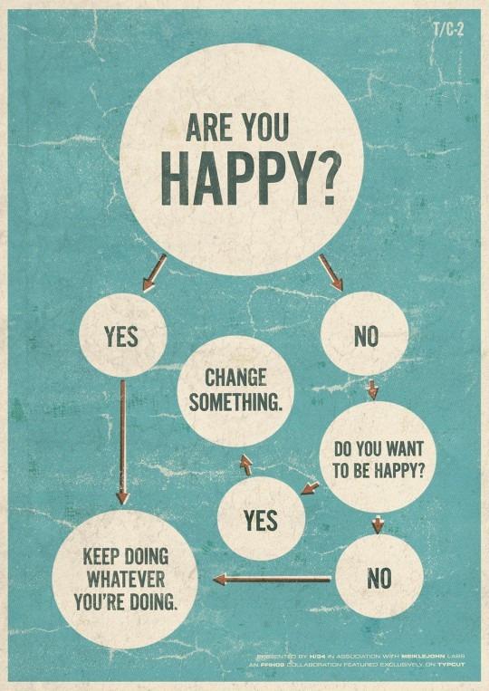 are-you-happy_50290b3f1c94f_w540